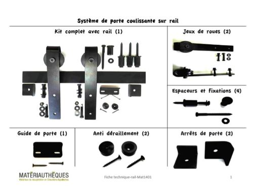Ensemble rail et poulies