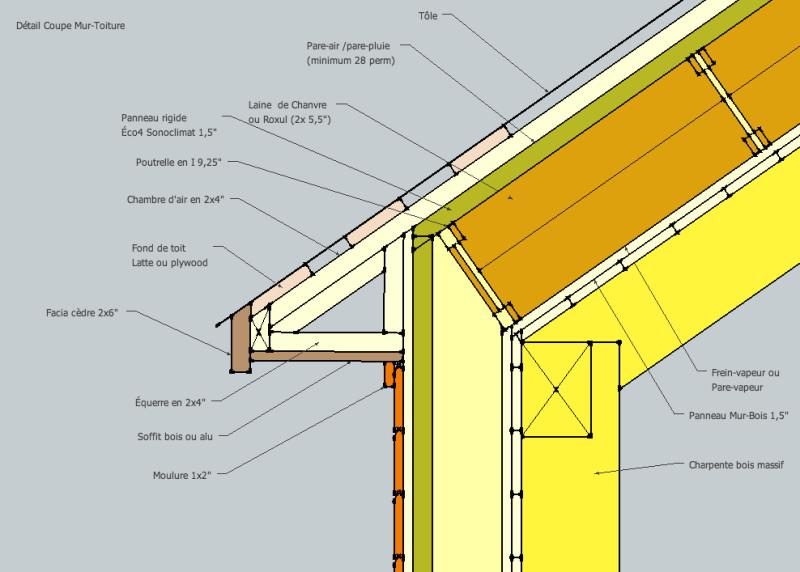 Coupe ULTIMA-ÉCO jonction toit-mur